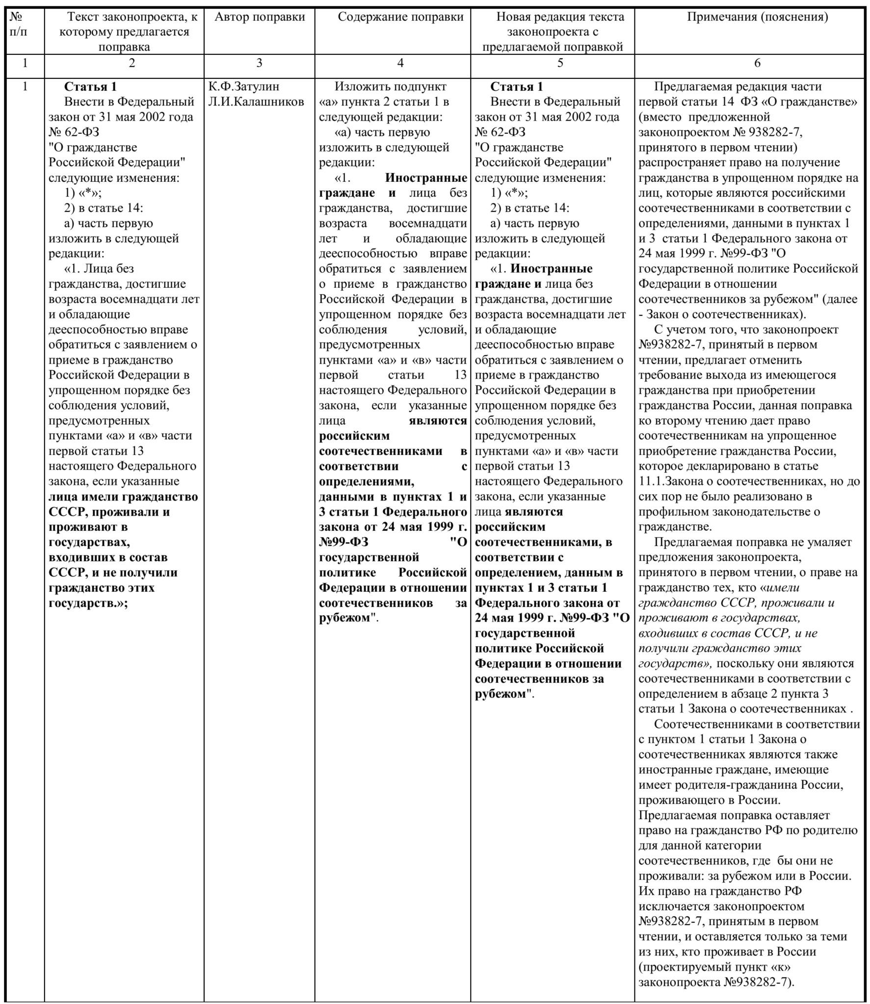 таблица приложение